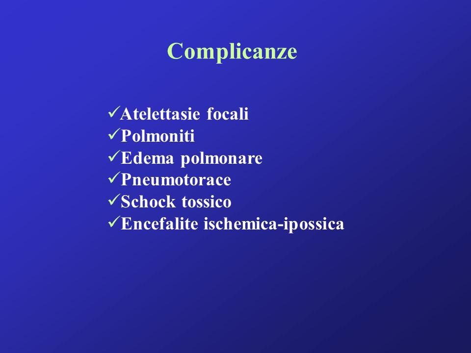 Complicanze Atelettasie focali Polmoniti Edema polmonare Pneumotorace Schock tossico Encefalite ischemica-ipossica