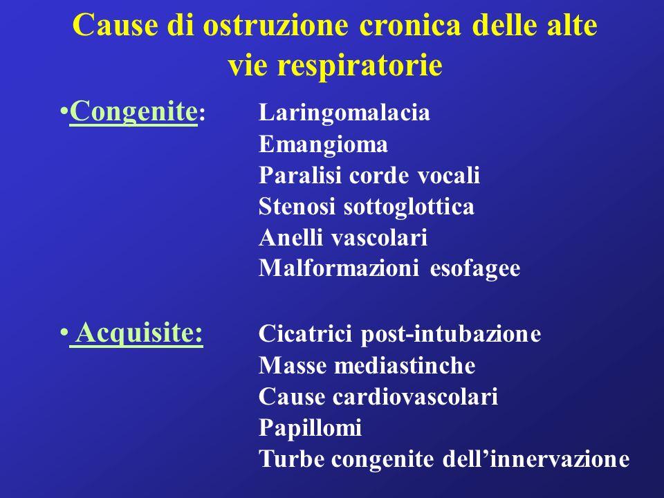 Cause di ostruzione cronica delle alte vie respiratorie Congenite : Laringomalacia Emangioma Paralisi corde vocali Stenosi sottoglottica Anelli vascol