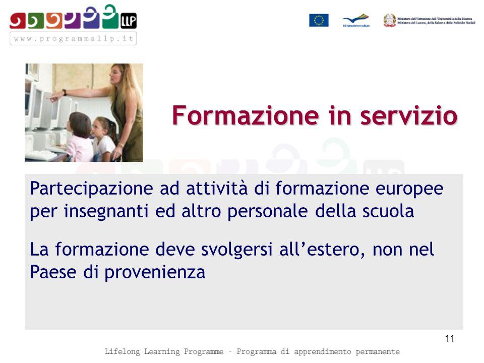 Formazione in servizio Partecipazione ad attività di formazione europee per insegnanti ed altro personale della scuola La formazione deve svolgersi allestero, non nel Paese di provenienza 11