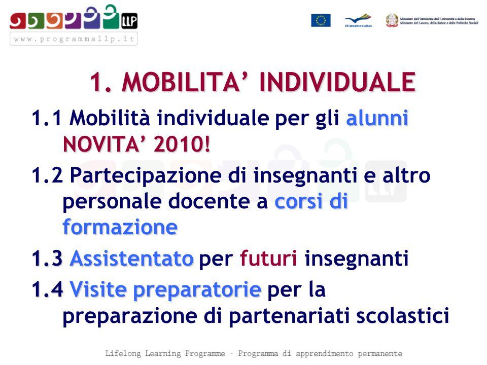1. MOBILITA INDIVIDUALE alunni NOVITA 2010. 1.1 Mobilità individuale per gli alunni NOVITA 2010.