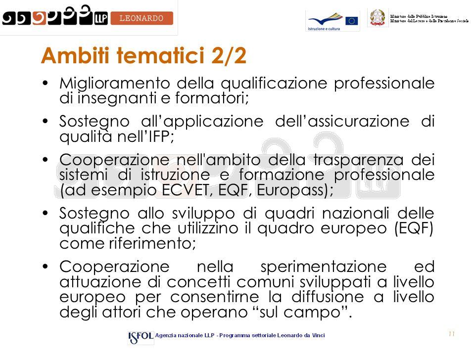 11 Ambiti tematici 2/2 Miglioramento della qualificazione professionale di insegnanti e formatori; Sostegno allapplicazione dellassicurazione di quali