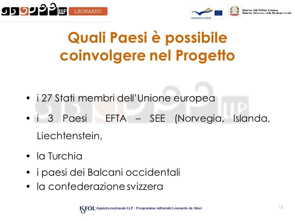 13 i 27 Stati membri dellUnione europea i 3 Paesi EFTA – SEE (Norvegia, Islanda, Liechtenstein, la Turchia i paesi dei Balcani occidentali la confederazione svizzera Quali Paesi è possibile coinvolgere nel Progetto
