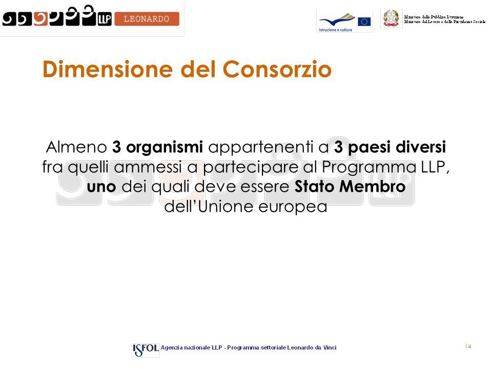 14 Dimensione del Consorzio Almeno 3 organismi appartenenti a 3 paesi diversi fra quelli ammessi a partecipare al Programma LLP, uno dei quali deve essere Stato Membro dellUnione europea