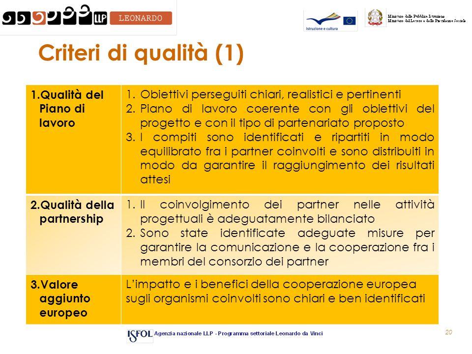 20 Criteri di qualità (1) 1.Qualità del Piano di lavoro 1.Obiettivi perseguiti chiari, realistici e pertinenti 2.Piano di lavoro coerente con gli obiettivi del progetto e con il tipo di partenariato proposto 3.I compiti sono identificati e ripartiti in modo equilibrato fra i partner coinvolti e sono distribuiti in modo da garantire il raggiungimento dei risultati attesi 2.Qualità della partnership 1.Il coinvolgimento dei partner nelle attività progettuali è adeguatamente bilanciato 2.Sono state identificate adeguate misure per garantire la comunicazione e la cooperazione fra i membri del consorzio dei partner 3.Valore aggiunto europeo Limpatto e i benefici della cooperazione europea sugli organismi coinvolti sono chiari e ben identificati