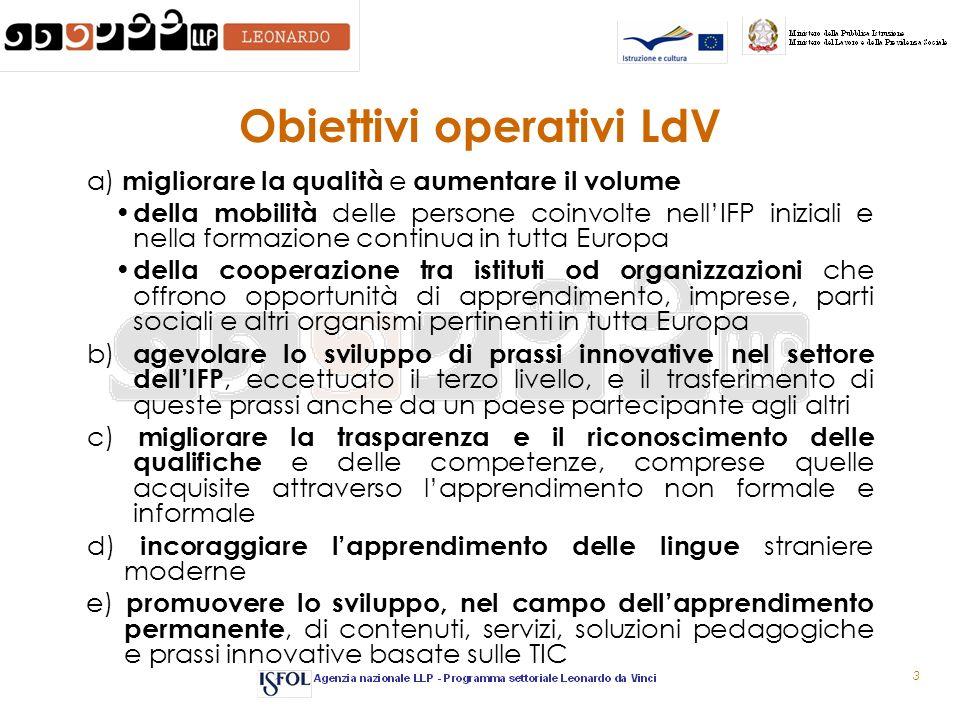 3 Obiettivi operativi LdV a) migliorare la qualità e aumentare il volume della mobilità delle persone coinvolte nellIFP iniziali e nella formazione co