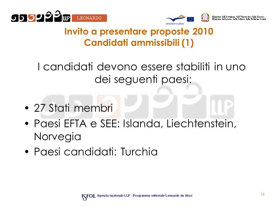 Invito a presentare proposte 2010 Candidati ammissibili (1) I candidati devono essere stabiliti in uno dei seguenti paesi: 27 Stati membri Paesi EFTA e SEE: Islanda, Liechtenstein, Norvegia Paesi candidati: Turchia 18