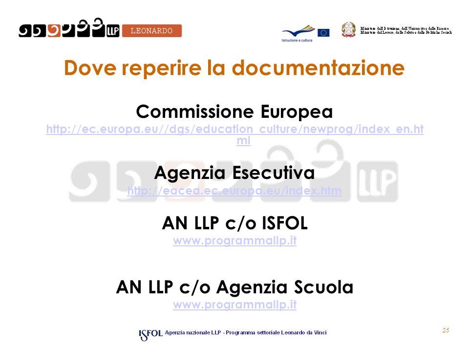 25 Dove reperire la documentazione Commissione Europea http://ec.europa.eu//dgs/education_culture/newprog/index_en.ht ml Agenzia Esecutiva http://eace