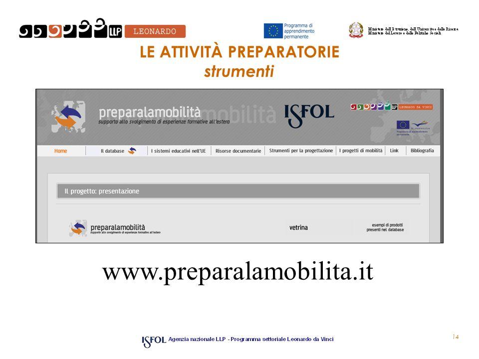 14 www.preparalamobilita.it LE ATTIVITÀ PREPARATORIE strumenti