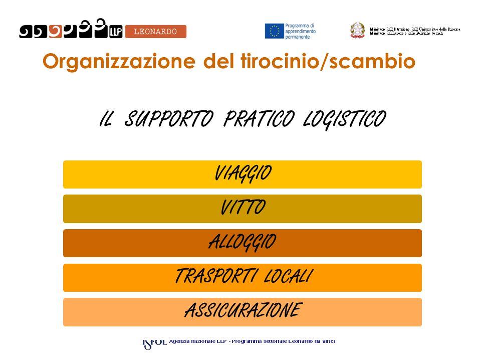 Organizzazione del tirocinio/scambio IL SUPPORTO PRATICO LOGISTICO VIAGGIOVITTOALLOGGIOTRASPORTI LOCALI ASSICURAZIONE