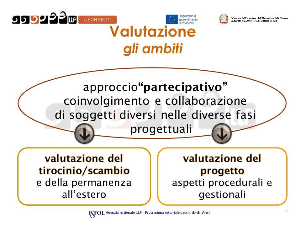 Valutazione gli ambiti 17 approcciopartecipativo coinvolgimento e collaborazione di soggetti diversi nelle diverse fasi progettuali