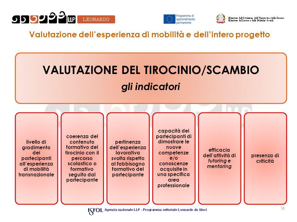 Valutazione dellesperienza di mobilità e dellintero progetto 18 VALUTAZIONE DEL TIROCINIO/SCAMBIO gli indicatori livello di gradimento dei partecipant