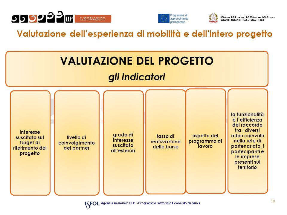 Valutazione dellesperienza di mobilità e dellintero progetto 19 VALUTAZIONE DEL PROGETTO gli indicatori interesse suscitato sul target di riferimento