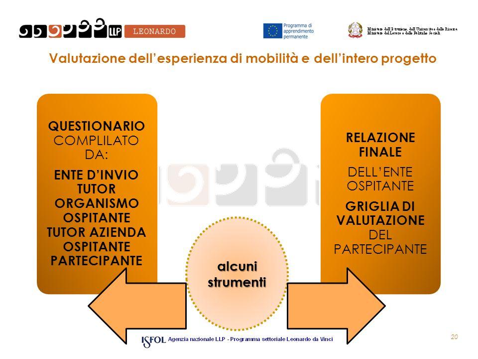 Valutazione dellesperienza di mobilità e dellintero progetto 20 alcuni strumenti QUESTIONARIO COMPLILATO DA: ENTE DINVIO TUTOR ORGANISMO OSPITANTE TUT