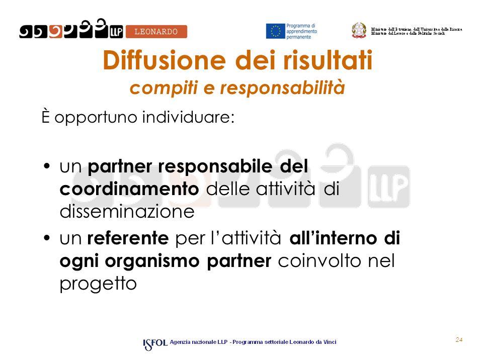 24 Diffusione dei risultati compiti e responsabilità È opportuno individuare: un partner responsabile del coordinamento delle attività di disseminazio