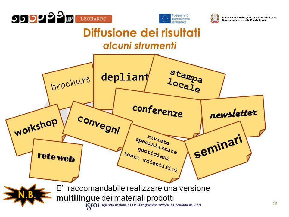 Diffusione dei risultati alcuni strumenti 25 brochure depliant stampa locale workshop conferenze newsletter rete web convegni riviste specializzate qu