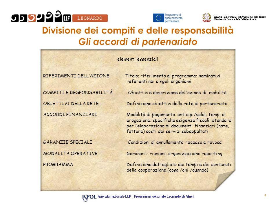 Divisione dei compiti e delle responsabilità Gli accordi di partenariato 4 elementi essenziali RIFERIMENTI DELLAZIONE Titolo; riferimento al programma