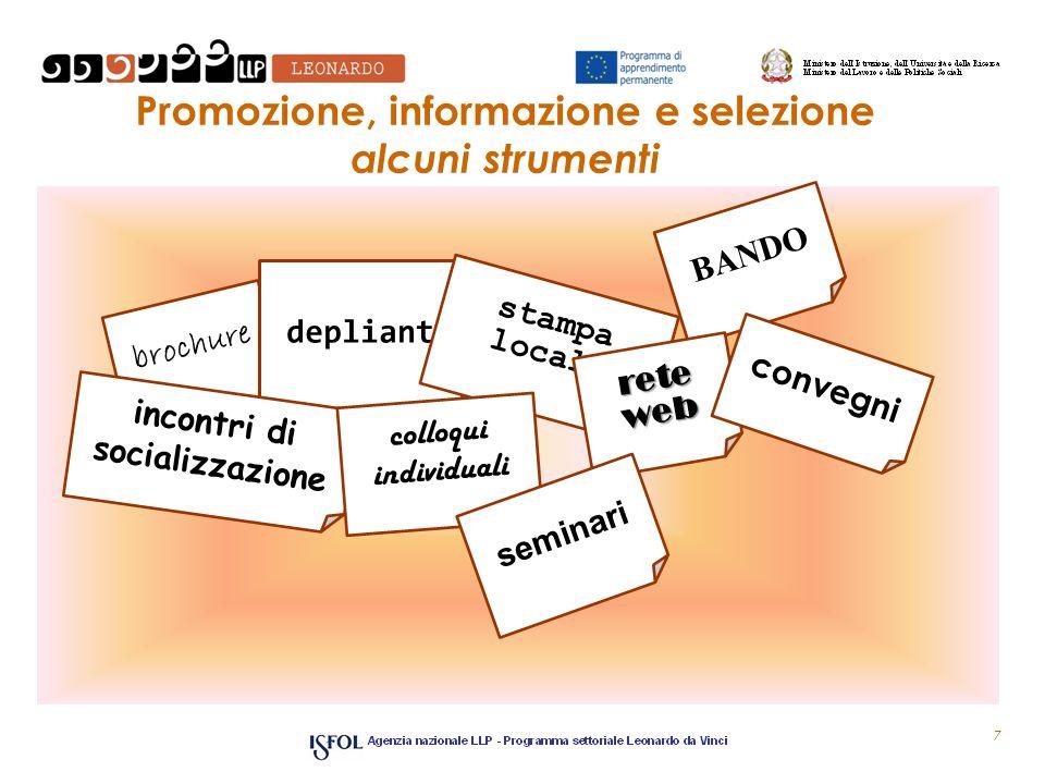 Promozione, informazione e selezione alcuni strumenti 7 brochure depliant stampa locale BANDO incontri di socializzazione colloqui individuali rete we