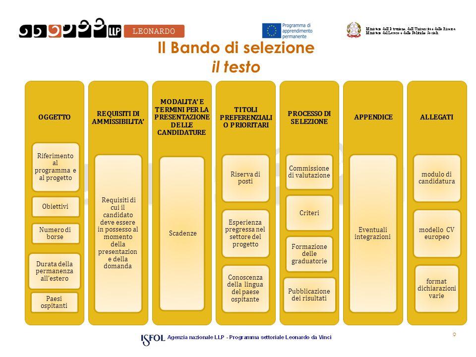 Promozione, informazione e selezione Il Beneficiario non può assegnare il contributo comunitario, nello stesso target group, a colui che abbia già preso parte, in qualità di partecipante, ad unesperienza di mobilità Leonardo da Vinci.