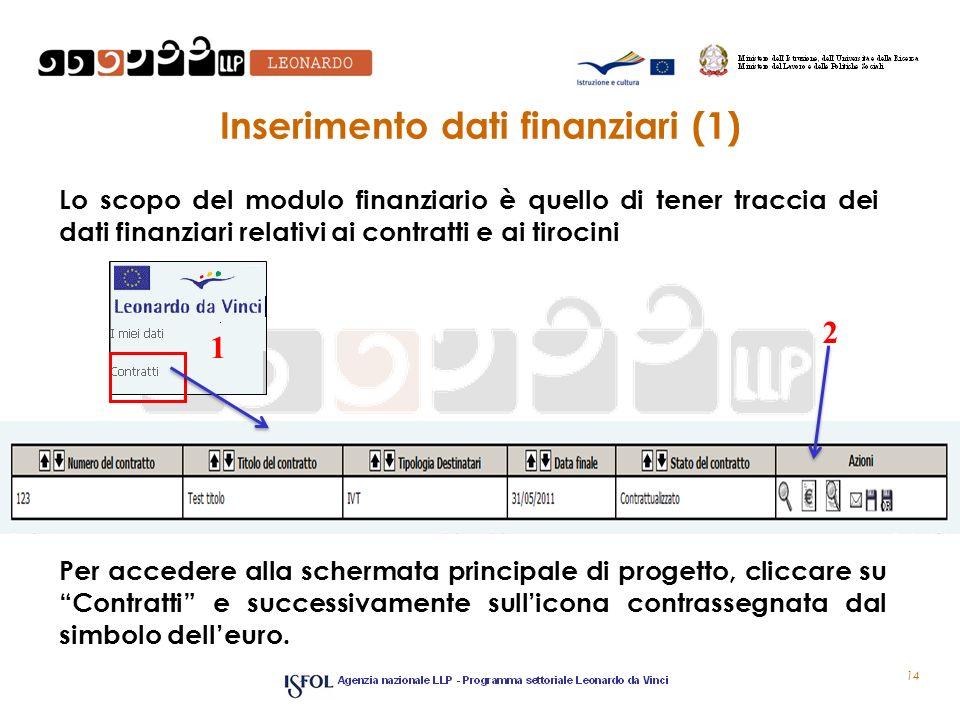 Inserimento dati finanziari (1) Lo scopo del modulo finanziario è quello di tener traccia dei dati finanziari relativi ai contratti e ai tirocini 14 1