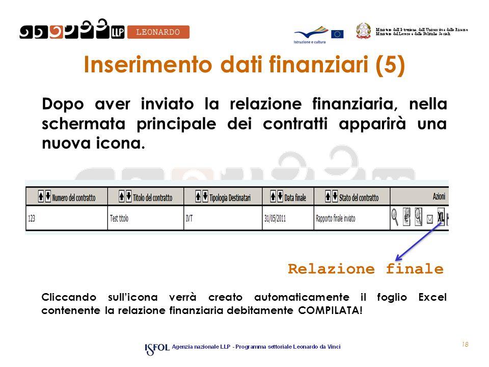 Inserimento dati finanziari (5) Dopo aver inviato la relazione finanziaria, nella schermata principale dei contratti apparirà una nuova icona. 18 Rela