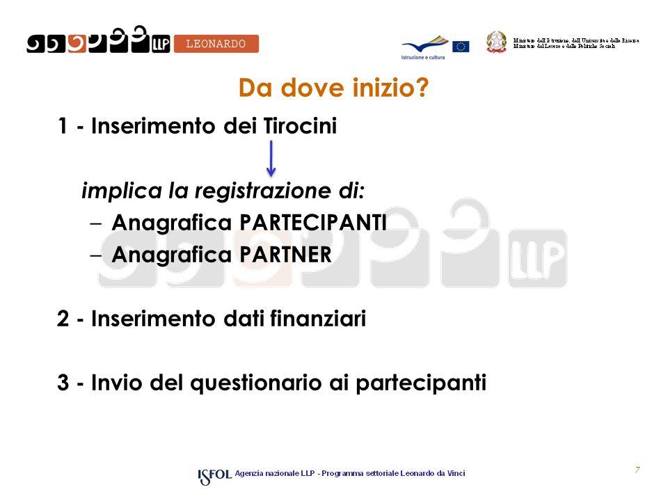 Da dove inizio? 1 - Inserimento dei Tirocini implica la registrazione di: – Anagrafica PARTECIPANTI – Anagrafica PARTNER 2 - Inserimento dati finanzia