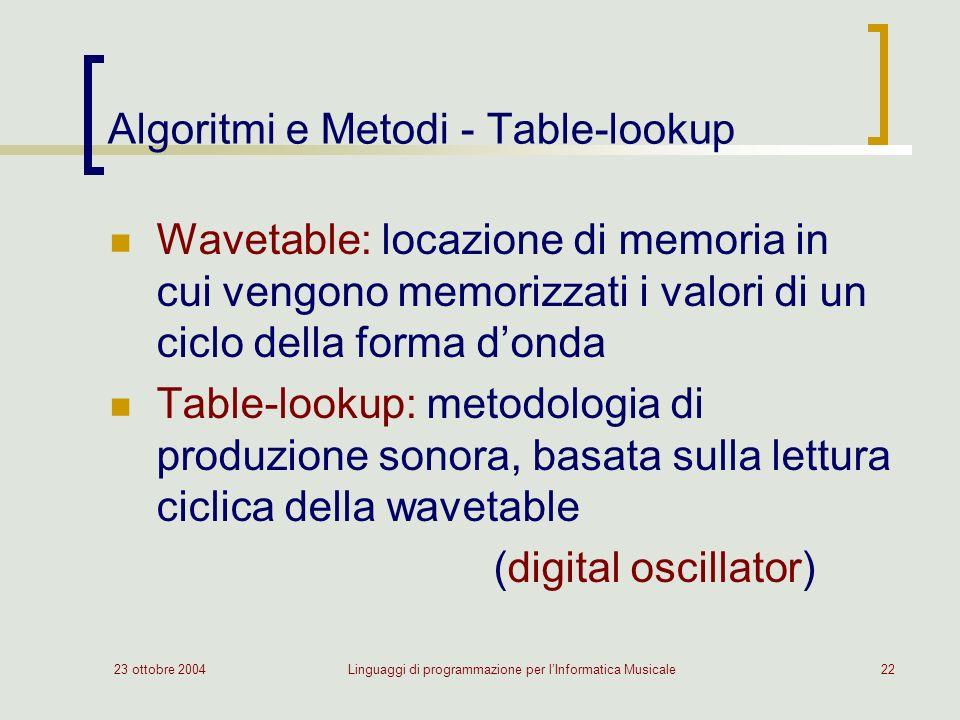 23 ottobre 2004Linguaggi di programmazione per lInformatica Musicale22 Algoritmi e Metodi - Table-lookup Wavetable: locazione di memoria in cui vengono memorizzati i valori di un ciclo della forma donda Table-lookup: metodologia di produzione sonora, basata sulla lettura ciclica della wavetable (digital oscillator)