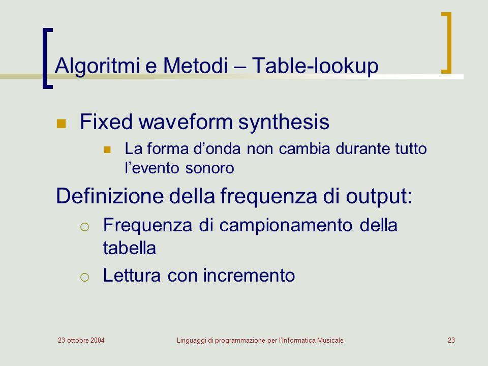 23 ottobre 2004Linguaggi di programmazione per lInformatica Musicale23 Algoritmi e Metodi – Table-lookup Fixed waveform synthesis La forma donda non cambia durante tutto levento sonoro Definizione della frequenza di output: Frequenza di campionamento della tabella Lettura con incremento