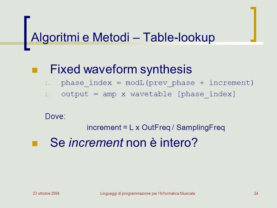 23 ottobre 2004Linguaggi di programmazione per lInformatica Musicale24 Algoritmi e Metodi – Table-lookup Fixed waveform synthesis 1. phase_index = mod
