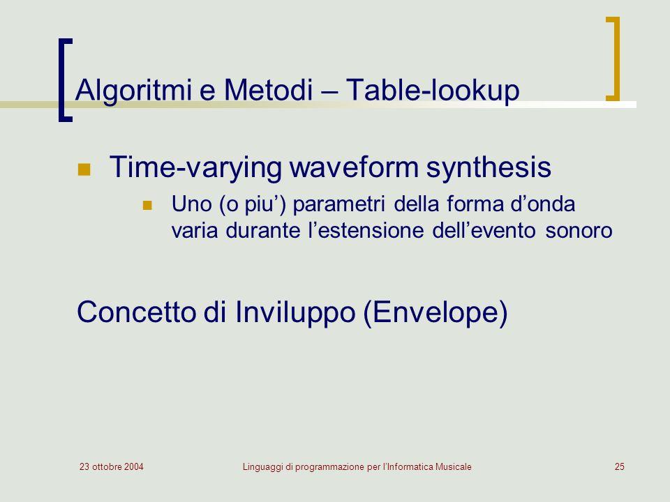 23 ottobre 2004Linguaggi di programmazione per lInformatica Musicale25 Algoritmi e Metodi – Table-lookup Time-varying waveform synthesis Uno (o piu) parametri della forma donda varia durante lestensione dellevento sonoro Concetto di Inviluppo (Envelope)