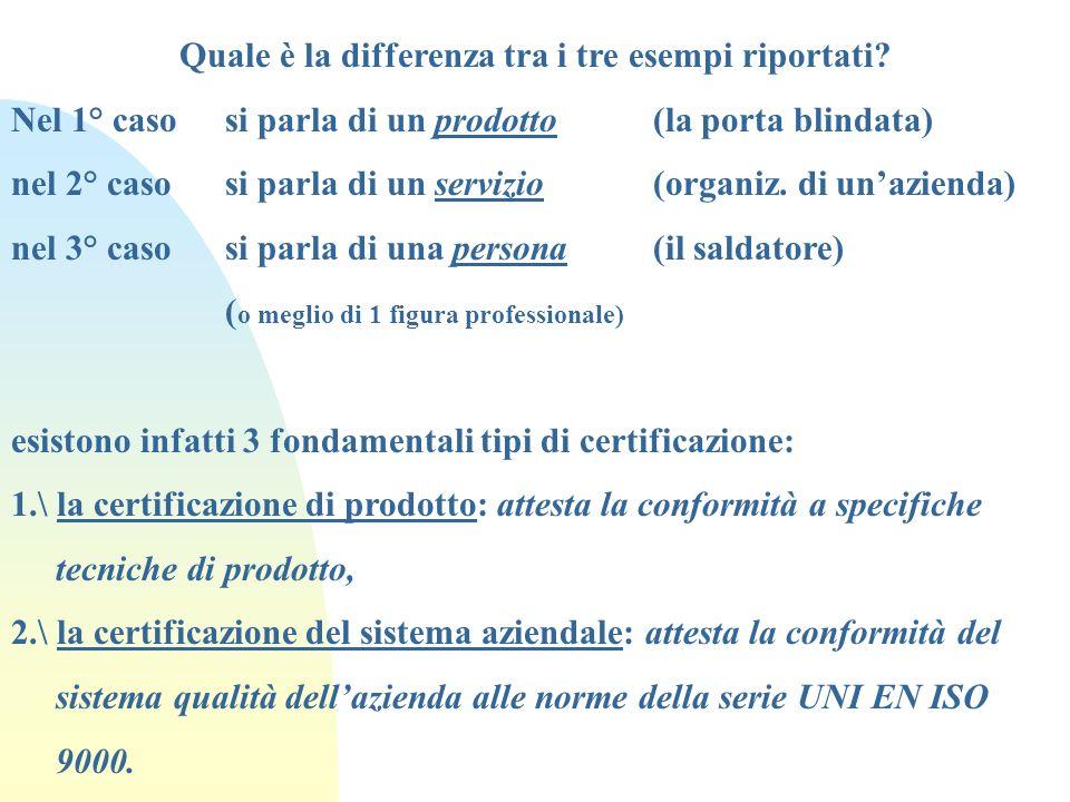 Quale è la differenza tra i tre esempi riportati? Nel 1° casosi parla di un prodotto (la porta blindata) nel 2° casosi parla di un servizio(organiz. d