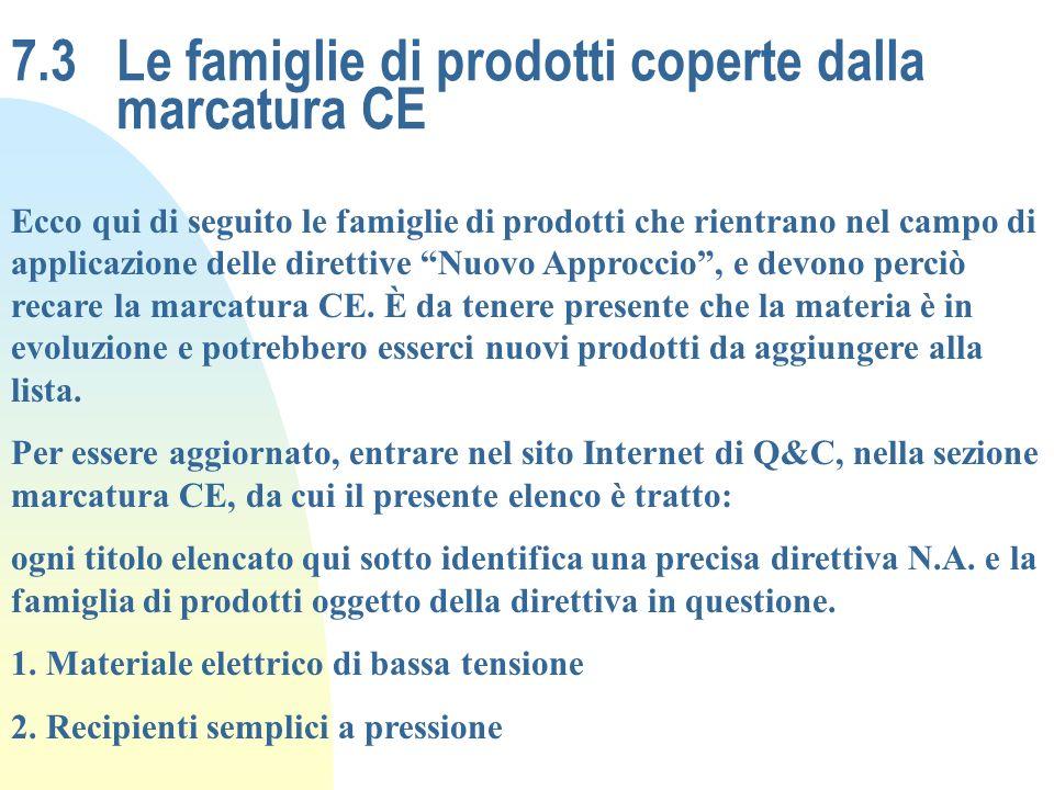 7.3Le famiglie di prodotti coperte dalla marcatura CE Ecco qui di seguito le famiglie di prodotti che rientrano nel campo di applicazione delle dirett
