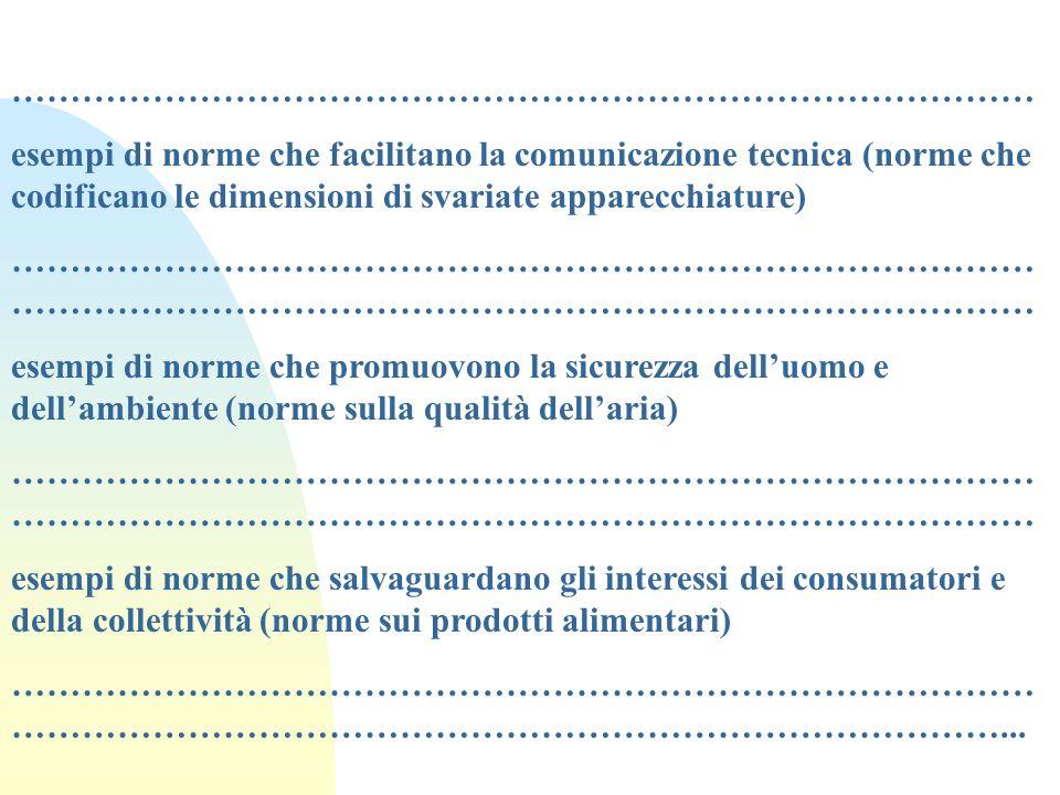 …………………………………………………………………………… esempi di norme che facilitano la comunicazione tecnica (norme che codificano le dimensioni di svariate apparecchiature)