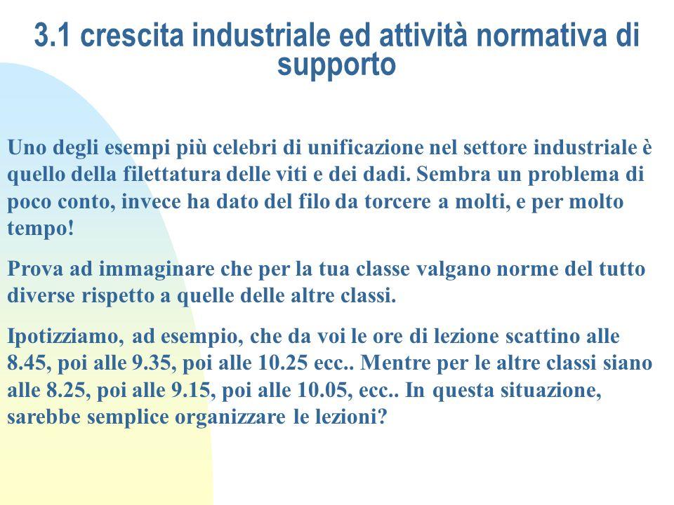3.1 crescita industriale ed attività normativa di supporto Uno degli esempi più celebri di unificazione nel settore industriale è quello della filetta
