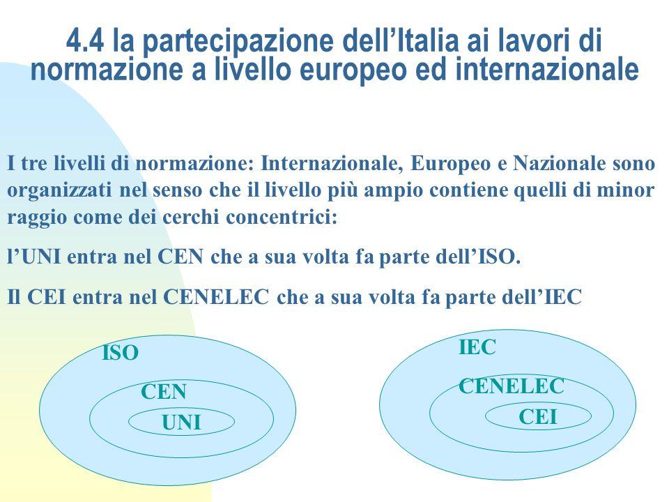 4.4 la partecipazione dellItalia ai lavori di normazione a livello europeo ed internazionale I tre livelli di normazione: Internazionale, Europeo e Na