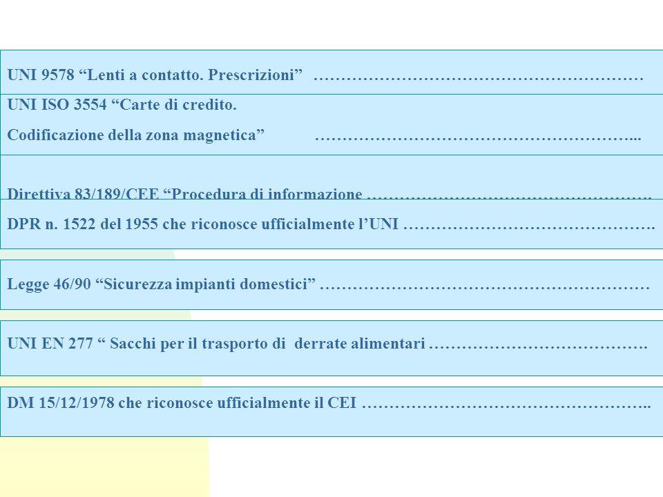 UNI 9578 Lenti a contatto. Prescrizioni …………………………………………………… UNI ISO 3554 Carte di credito. Codificazione della zona magnetica …………………………………………………...