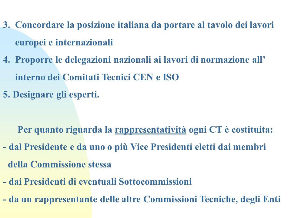 3. Concordare la posizione italiana da portare al tavolo dei lavori europei e internazionali 4. Proporre le delegazioni nazionali ai lavori di normazi