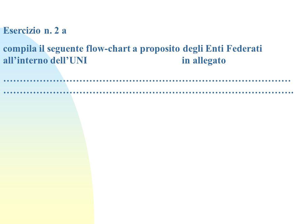 Esercizio n. 2 a compila il seguente flow-chart a proposito degli Enti Federati allinterno dellUNI in allegato …………………………………………………………………………… ………………………