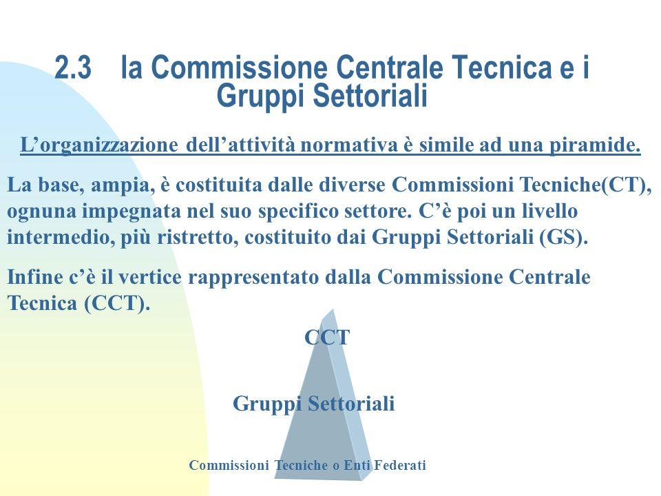 2.3la Commissione Centrale Tecnica e i Gruppi Settoriali Lorganizzazione dellattività normativa è simile ad una piramide. La base, ampia, è costituita