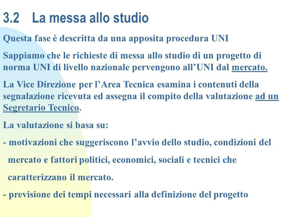 3.2La messa allo studio Questa fase è descritta da una apposita procedura UNI Sappiamo che le richieste di messa allo studio di un progetto di norma U