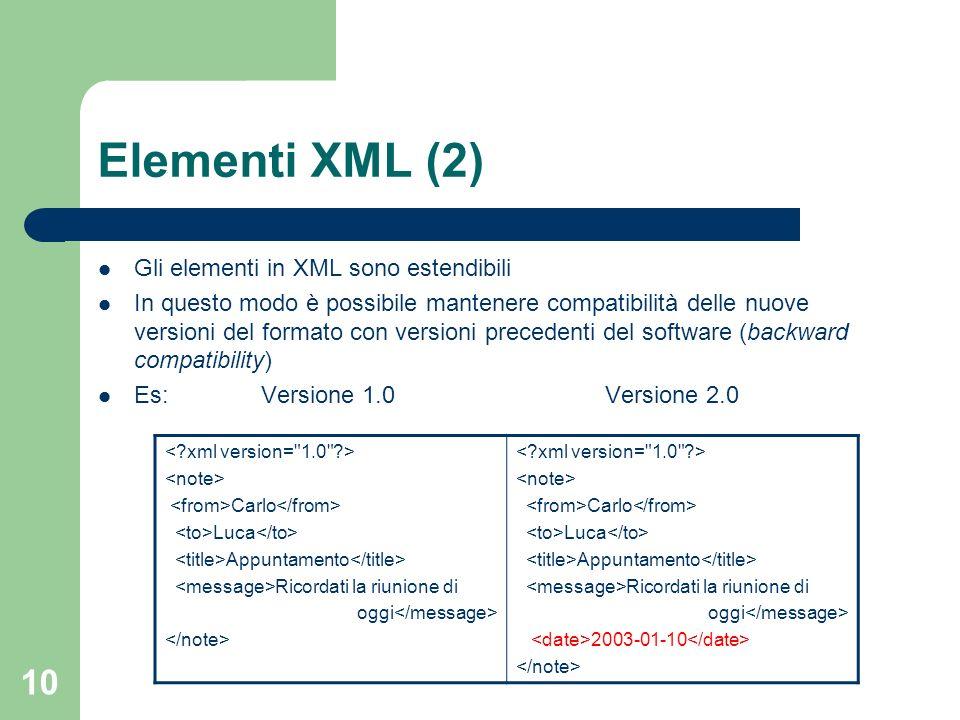10 Elementi XML (2) Gli elementi in XML sono estendibili In questo modo è possibile mantenere compatibilità delle nuove versioni del formato con versioni precedenti del software (backward compatibility) Es: Versione 1.0 Versione 2.0 Carlo Luca Appuntamento Ricordati la riunione di oggi Carlo Luca Appuntamento Ricordati la riunione di oggi 2003-01-10