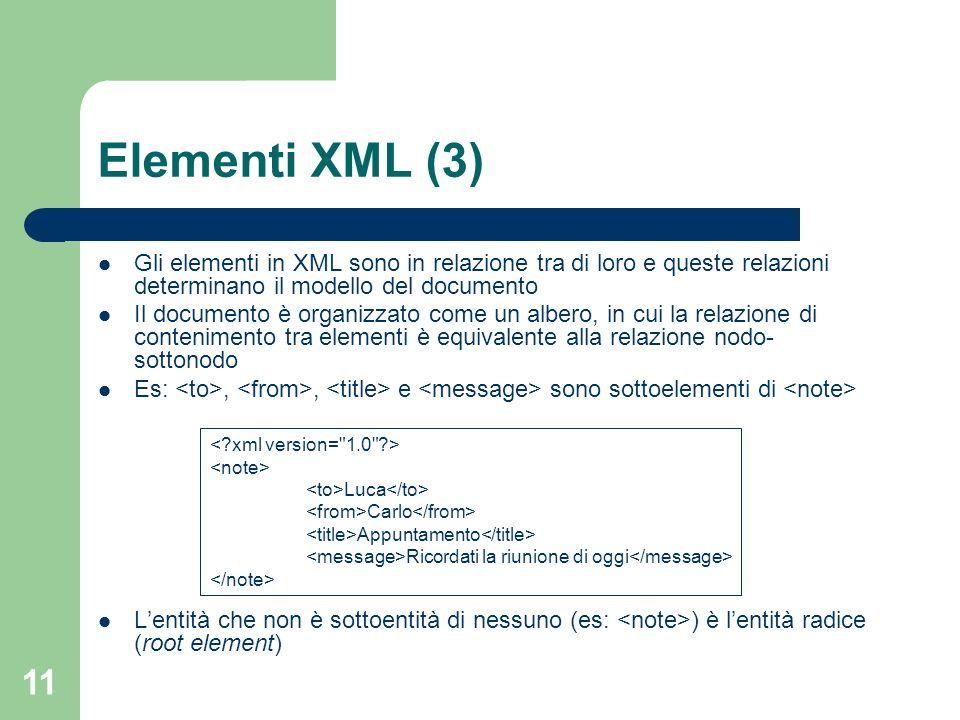 11 Elementi XML (3) Gli elementi in XML sono in relazione tra di loro e queste relazioni determinano il modello del documento Il documento è organizzato come un albero, in cui la relazione di contenimento tra elementi è equivalente alla relazione nodo- sottonodo Es:,, e sono sottoelementi di Lentità che non è sottoentità di nessuno (es: ) è lentità radice (root element) Luca Carlo Appuntamento Ricordati la riunione di oggi