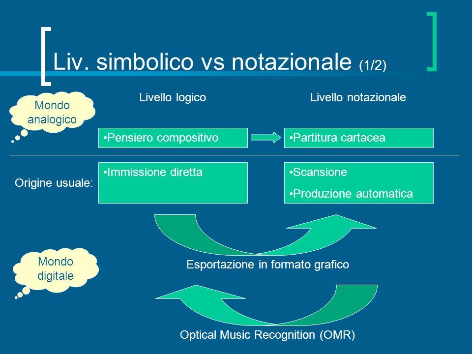 Liv. simbolico vs notazionale (1/2) Livello logico Immissione diretta Origine usuale: Livello notazionale Scansione Produzione automatica Esportazione