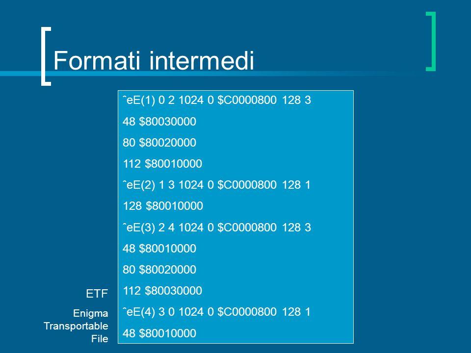 Formati intermedi ˆeE(1) 0 2 1024 0 $C0000800 128 3 48 $80030000 80 $80020000 112 $80010000 ˆeE(2) 1 3 1024 0 $C0000800 128 1 128 $80010000 ˆeE(3) 2 4