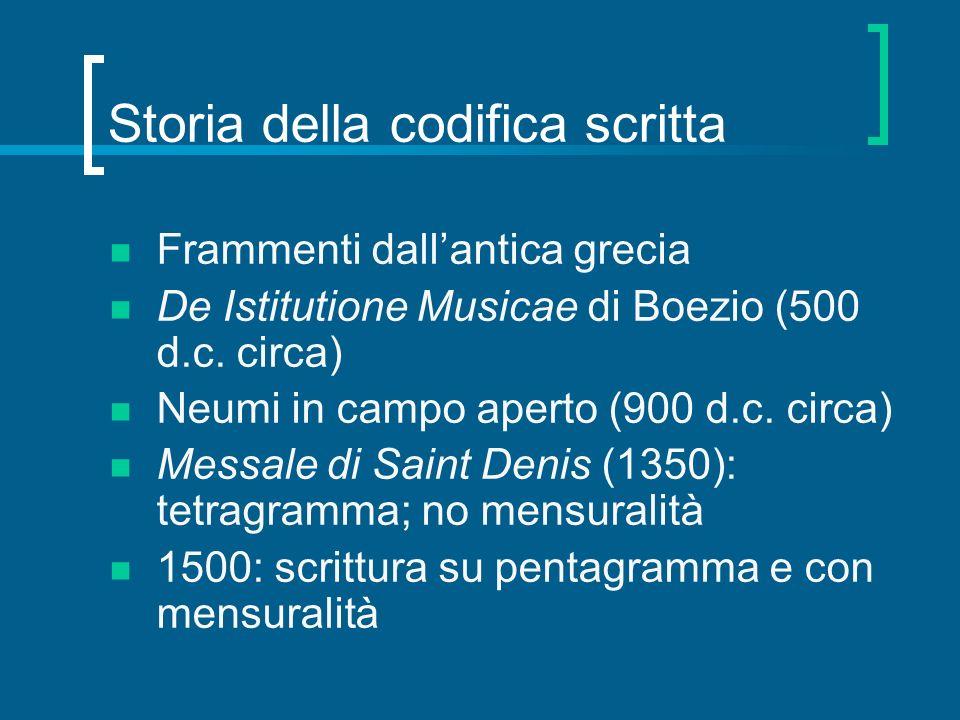 Storia della codifica scritta Frammenti dallantica grecia De Istitutione Musicae di Boezio (500 d.c. circa) Neumi in campo aperto (900 d.c. circa) Mes