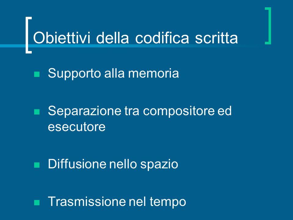 Obiettivi della codifica scritta Supporto alla memoria Separazione tra compositore ed esecutore Diffusione nello spazio Trasmissione nel tempo