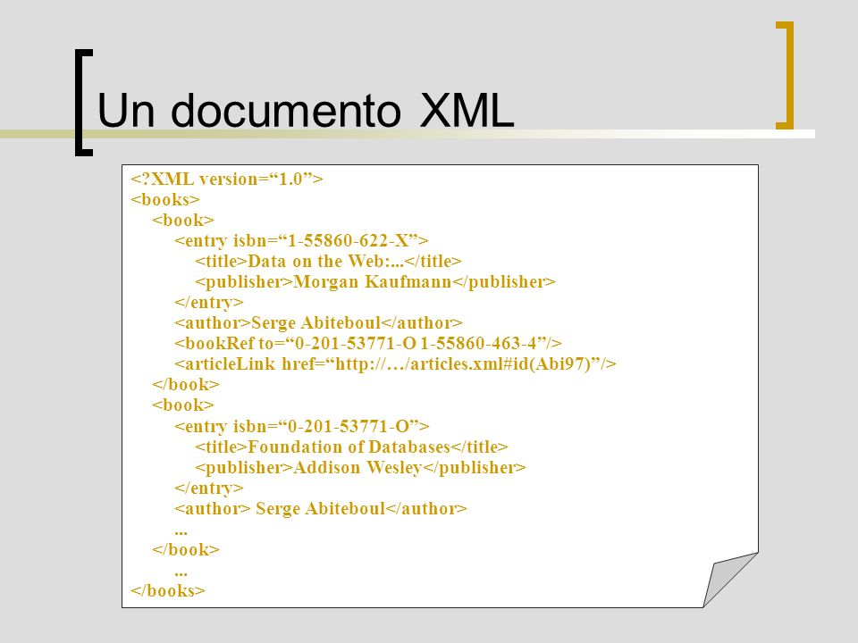 Un documento XML Data on the Web:... Morgan Kaufmann Serge Abiteboul Foundation of Databases Addison Wesley Serge Abiteboul......