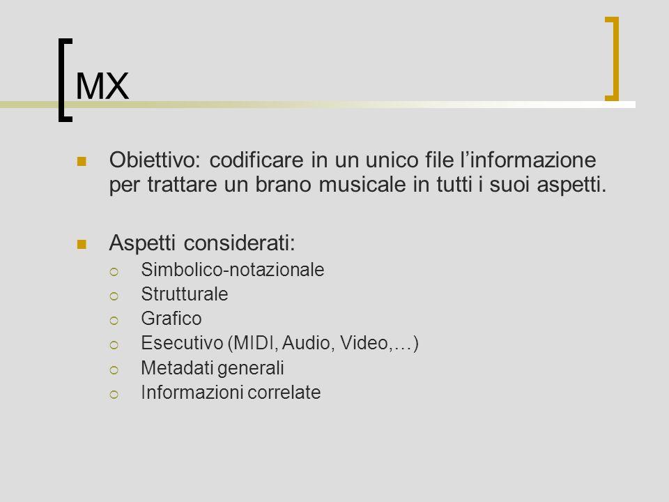 MX Obiettivo: codificare in un unico file linformazione per trattare un brano musicale in tutti i suoi aspetti. Aspetti considerati: Simbolico-notazio