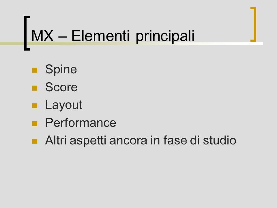 MX – Elementi principali Spine Score Layout Performance Altri aspetti ancora in fase di studio