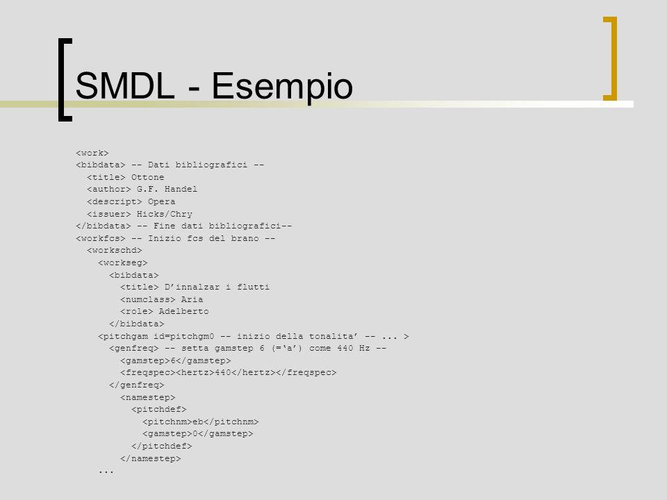 MusiXML - Esempio … …