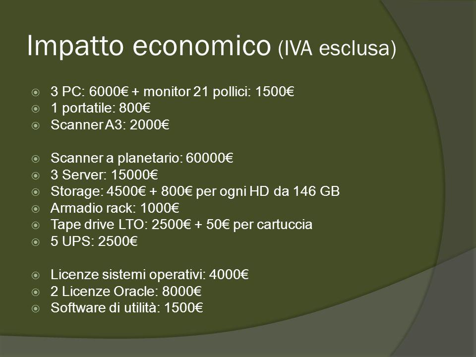 Impatto economico (IVA esclusa) 3 PC: 6000 + monitor 21 pollici: 1500 1 portatile: 800 Scanner A3: 2000 Scanner a planetario: 60000 3 Server: 15000 Storage: 4500 + 800 per ogni HD da 146 GB Armadio rack: 1000 Tape drive LTO: 2500 + 50 per cartuccia 5 UPS: 2500 Licenze sistemi operativi: 4000 2 Licenze Oracle: 8000 Software di utilità: 1500